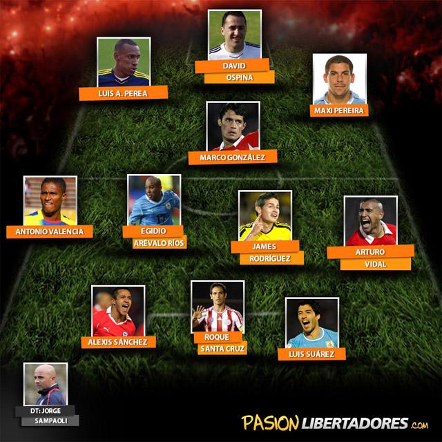 equipo_ideal_fecha_15_antonio_valencia-