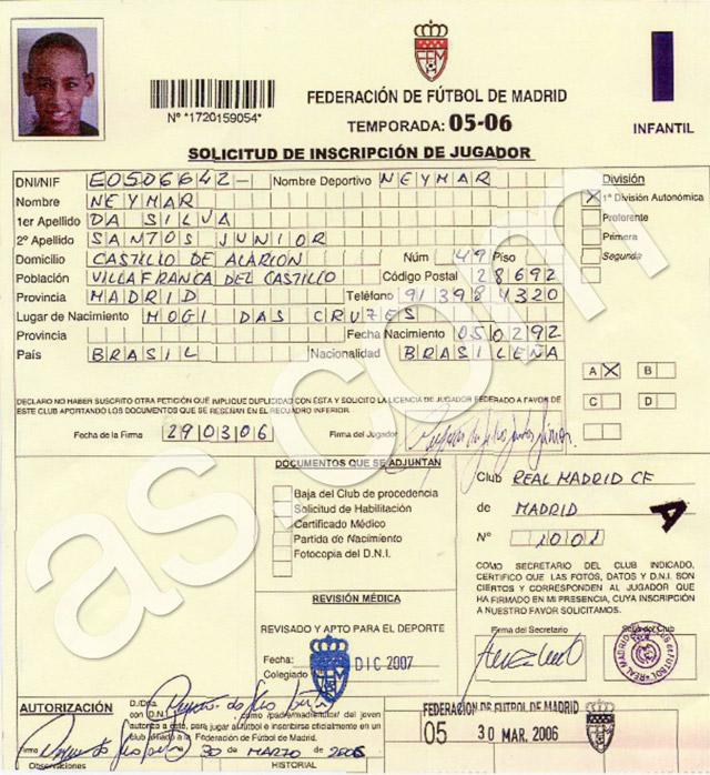ficha_neymar_real_madrid