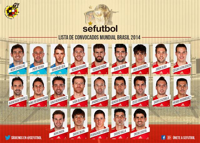 espana_convocados_mundial
