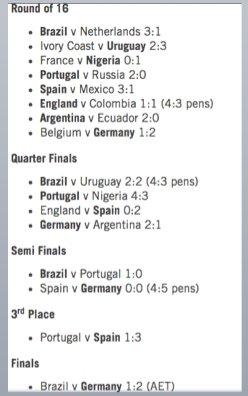 pronosticos_mundial