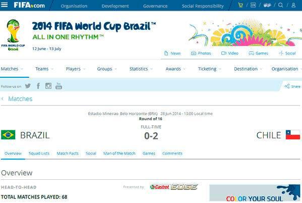 resultado_anticipado_chile_brasil