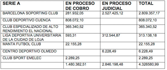 sri_clubes_ecuador