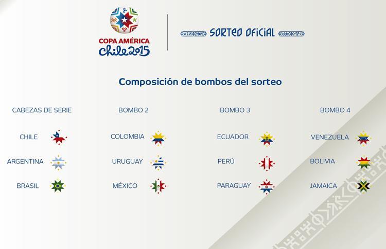 bombos_sorteo_copa_america