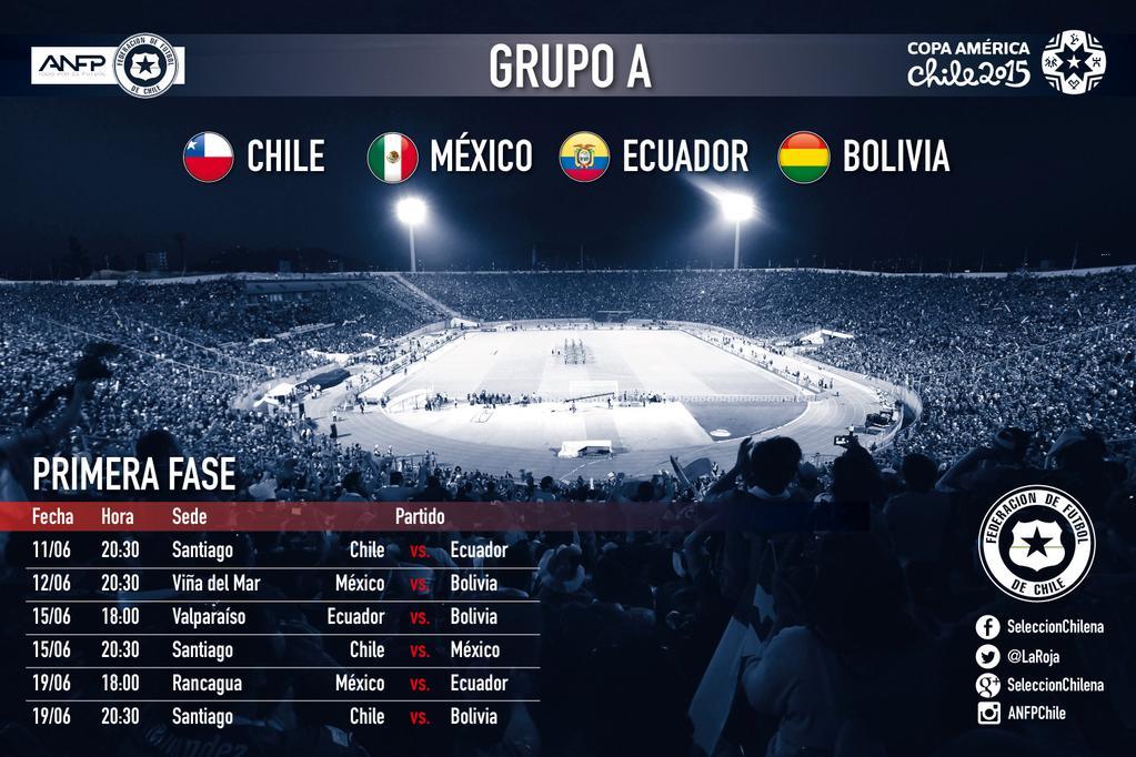 grupo_a_copa_america