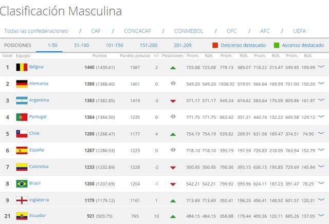 ecuador_ranking_fifa