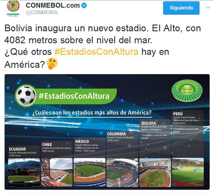 fail_conmebol