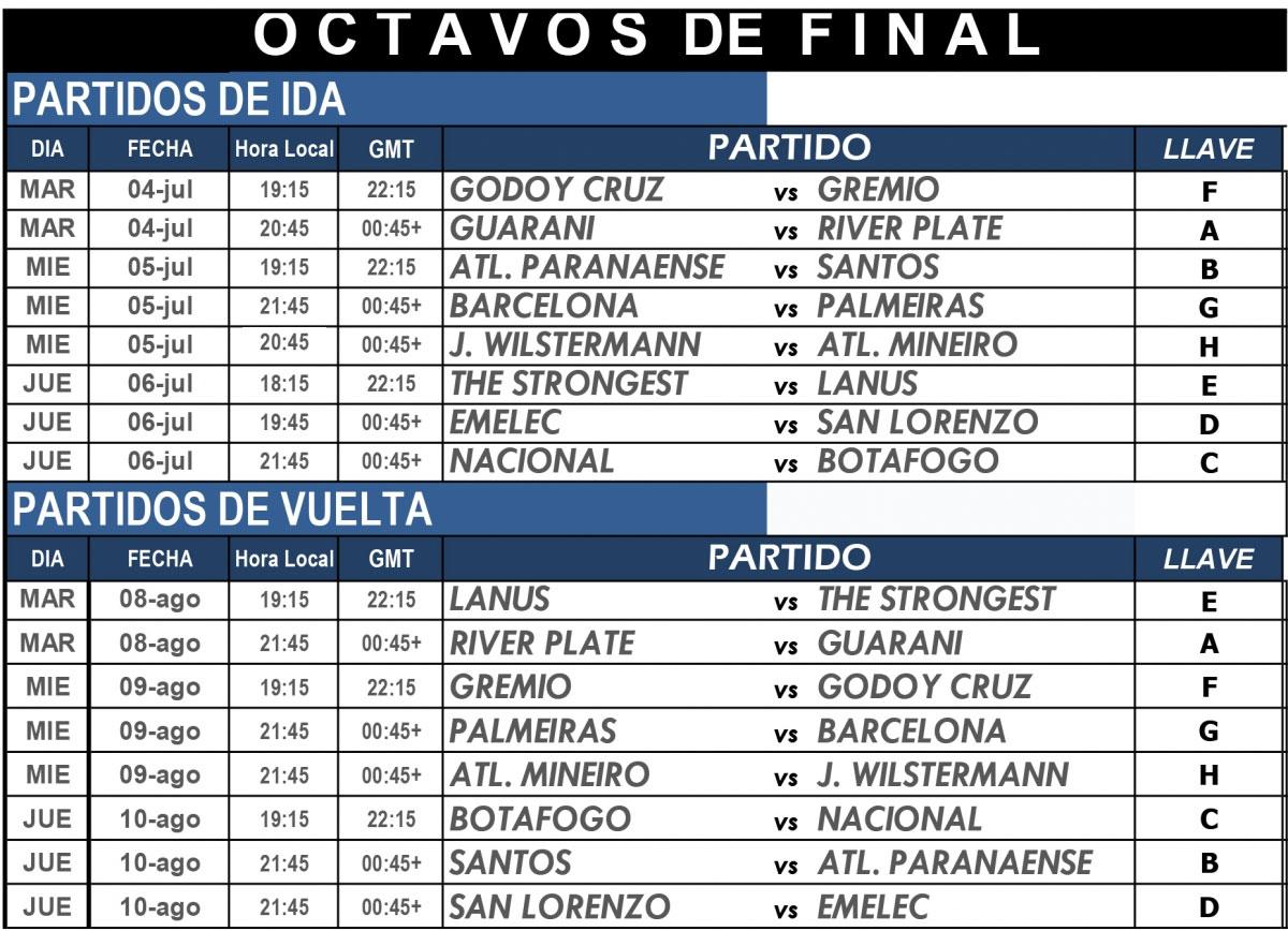 octavos_final_libertadores